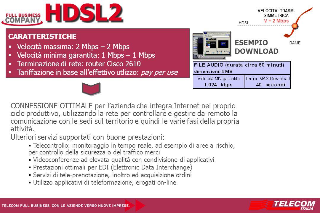 CARATTERISTICHE   Velocità massima: 2 Mbps – 2 Mbps   Velocità minima garantita: 1 Mbps – 1 Mbps   Terminazione di rete: router Cisco 2610   T