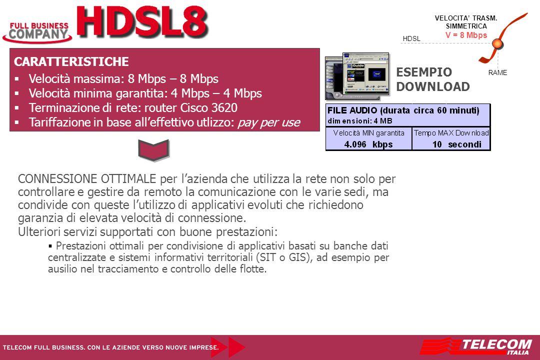 CARATTERISTICHE   Velocità massima: 8 Mbps – 8 Mbps   Velocità minima garantita: 4 Mbps – 4 Mbps   Terminazione di rete: router Cisco 3620   T
