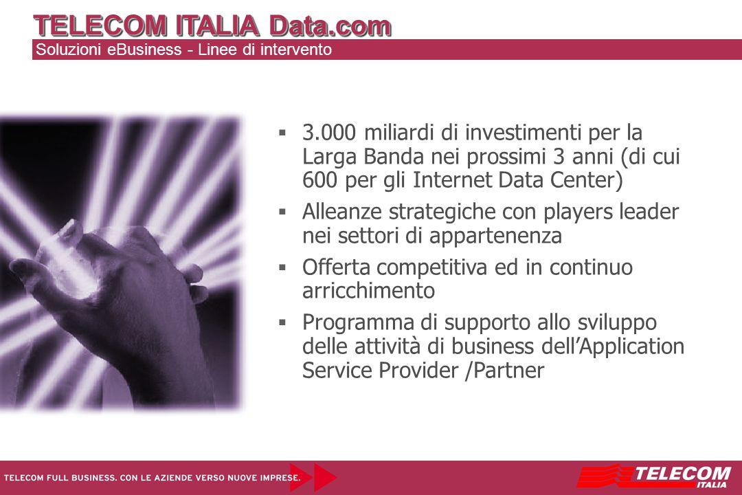   3.000 miliardi di investimenti per la Larga Banda nei prossimi 3 anni (di cui 600 per gli Internet Data Center)   Alleanze strategiche con players leader nei settori di appartenenza   Offerta competitiva ed in continuo arricchimento   Programma di supporto allo sviluppo delle attività di business dell'Application Service Provider /Partner TELECOM ITALIA Data.com Soluzioni eBusiness - Linee di intervento