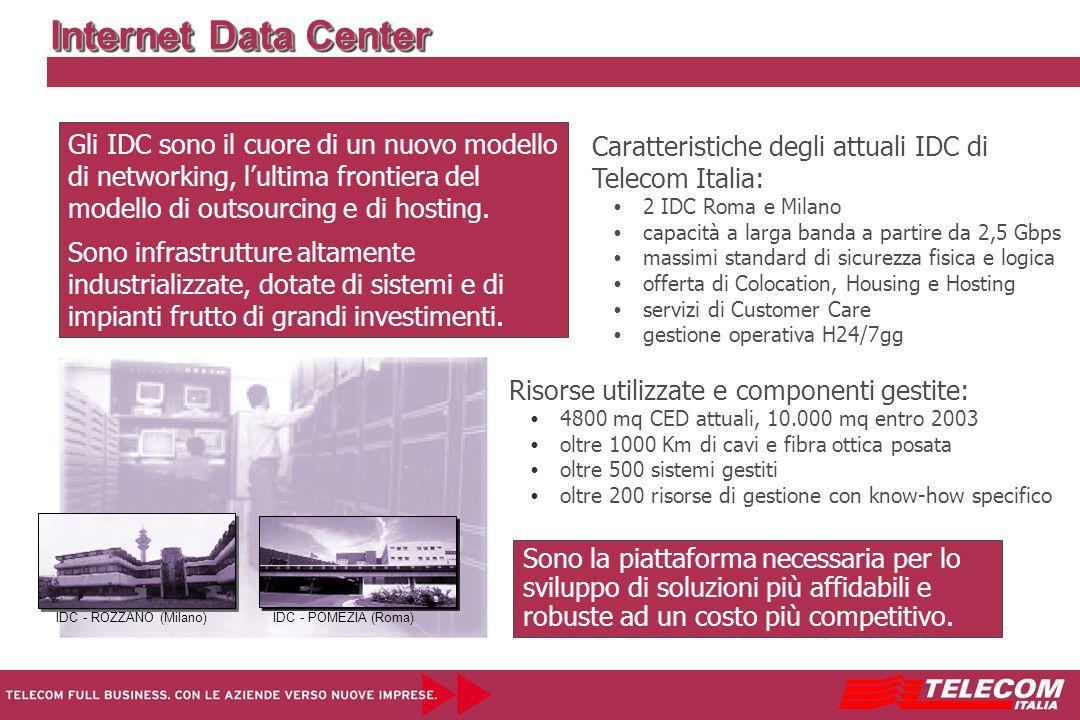 Caratteristiche degli attuali IDC di Telecom Italia:   2 IDC Roma e Milano   capacità a larga banda a partire da 2,5 Gbps   massimi standard di