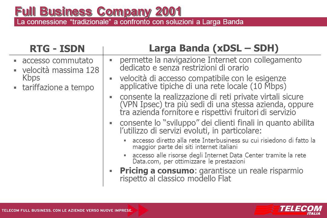 Larga Banda (xDSL – SDH)   permette la navigazione Internet con collegamento dedicato e senza restrizioni di orario   velocità di accesso compatib
