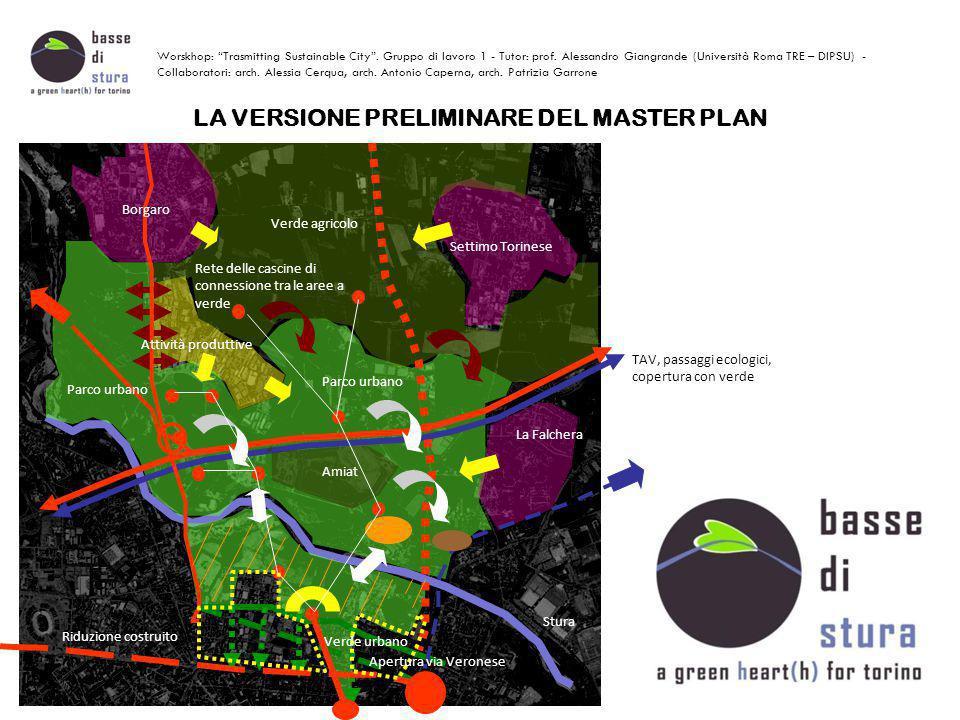 LA VERSIONE PRELIMINARE DEL MASTER PLAN TAV, passaggi ecologici, copertura con verde Apertura via Veronese Riduzione costruito Verde agricolo Parco ur