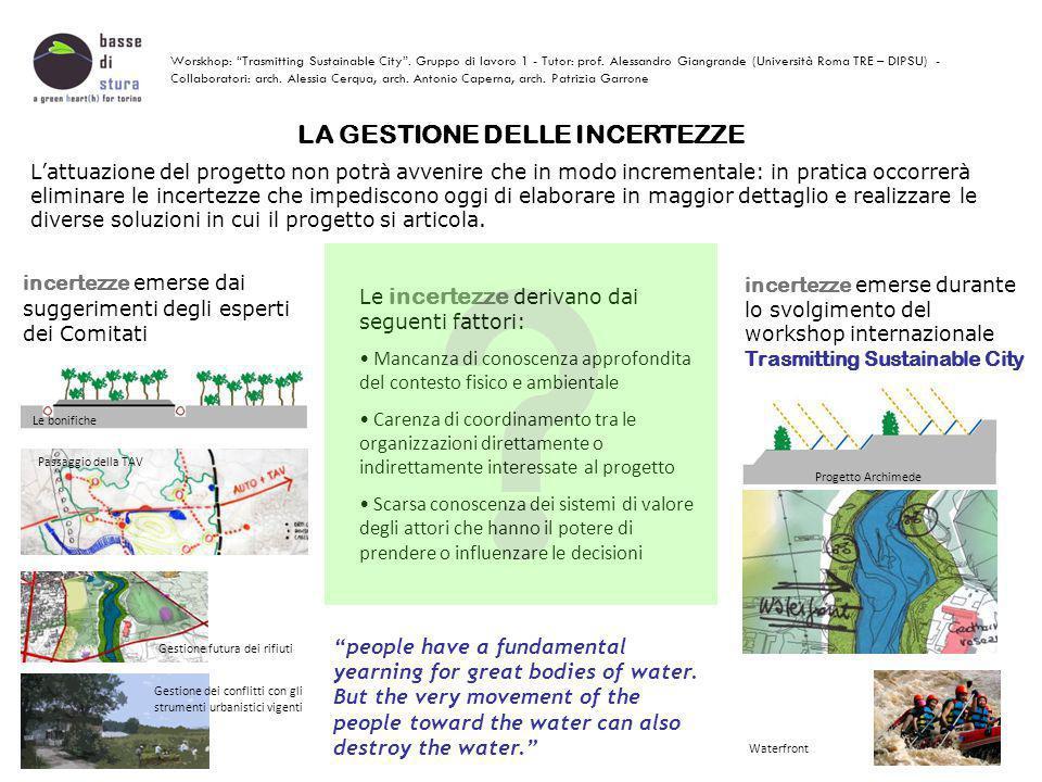 Commenti immagini LA GESTIONE DELLE INCERTEZZE incertezze emerse durante lo svolgimento del workshop internazionale Trasmitting Sustainable City L'att