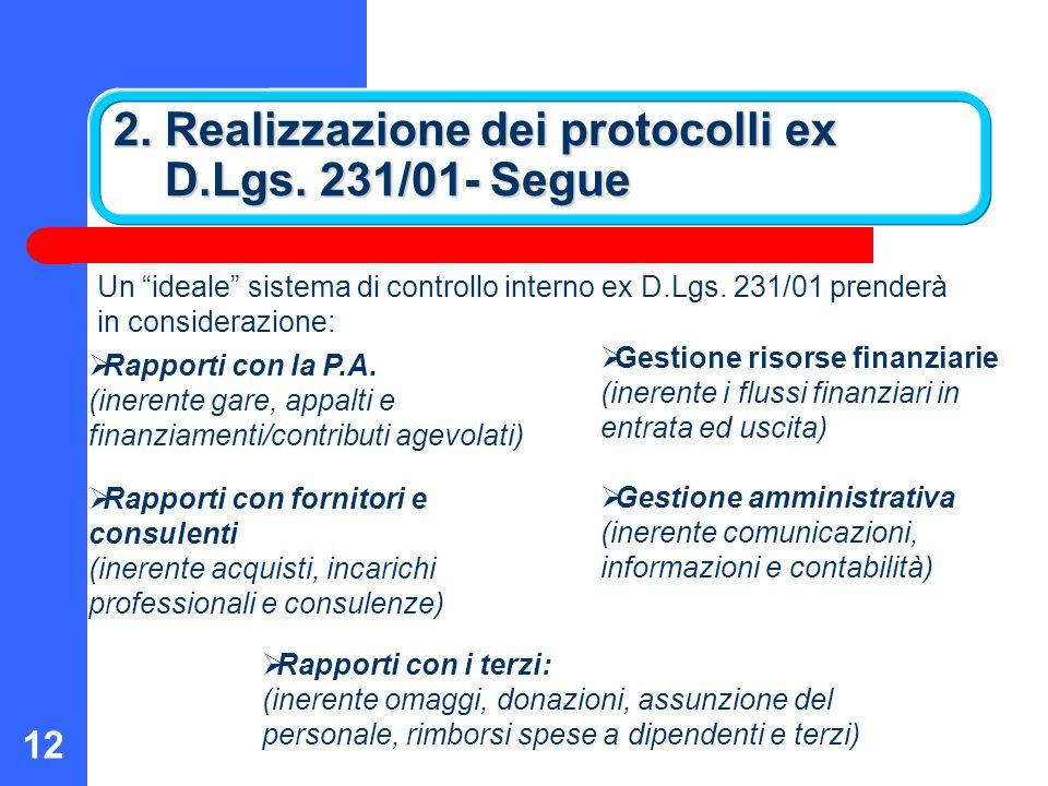 12 2. Realizzazione dei protocolli ex D.Lgs. 231/01- Segue  Rapporti con la P.A. (inerente gare, appalti e finanziamenti/contributi agevolati)  Rapp