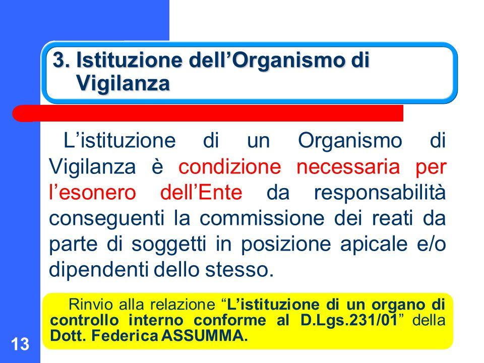 13 3. Istituzione dell'Organismo di Vigilanza L'istituzione di un Organismo di Vigilanza è condizione necessaria per l'esonero dell'Ente da responsabi