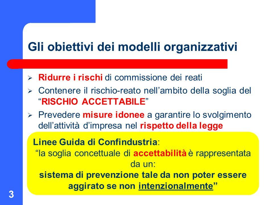 """3 Gli obiettivi dei modelli organizzativi  Ridurre i rischi di commissione dei reati  Contenere il rischio-reato nell'ambito della soglia del """"RISCH"""