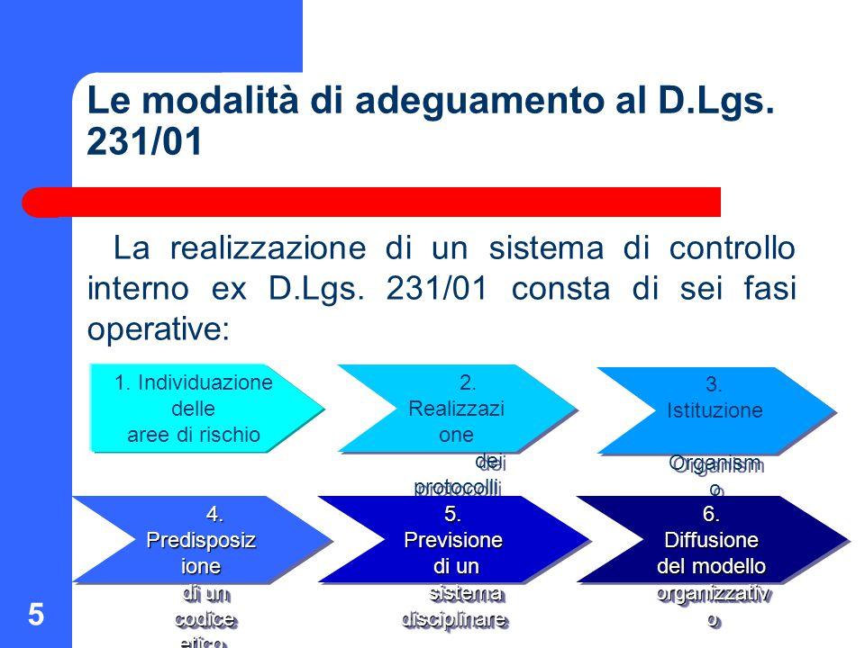 5 Le modalità di adeguamento al D.Lgs. 231/01 La realizzazione di un sistema di controllo interno ex D.Lgs. 231/01 consta di sei fasi operative: 1. In
