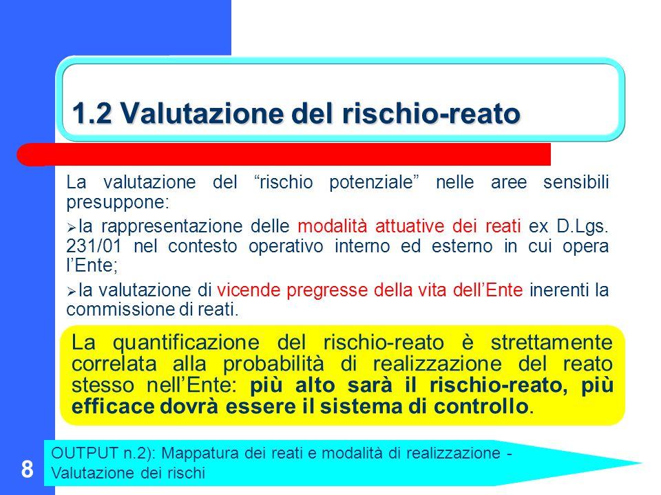 """8 1.2 Valutazione del rischio-reato La valutazione del """"rischio potenziale"""" nelle aree sensibili presuppone:  la rappresentazione delle modalità attu"""
