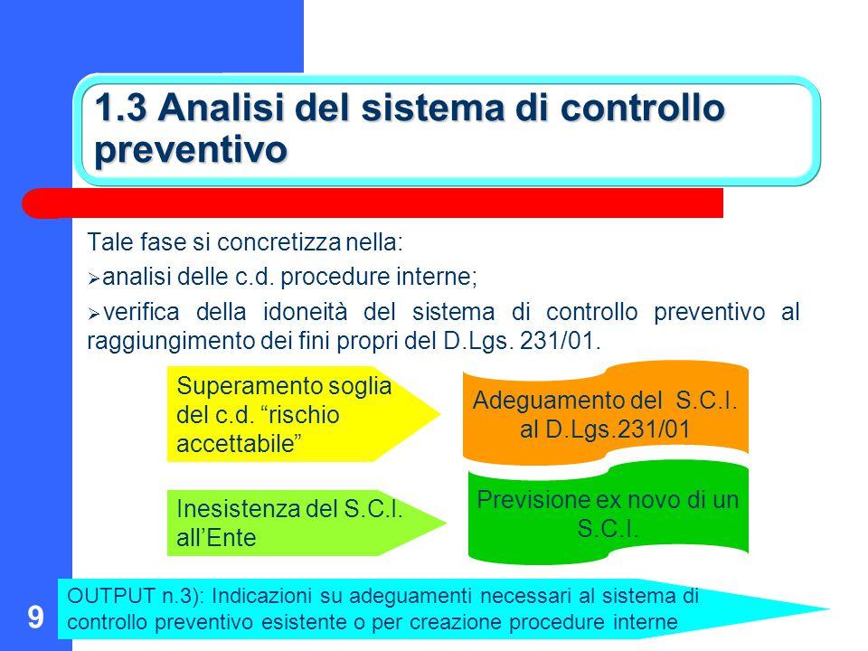9 1.3 Analisi del sistema di controllo preventivo Tale fase si concretizza nella:  analisi delle c.d. procedure interne;  verifica della idoneità de