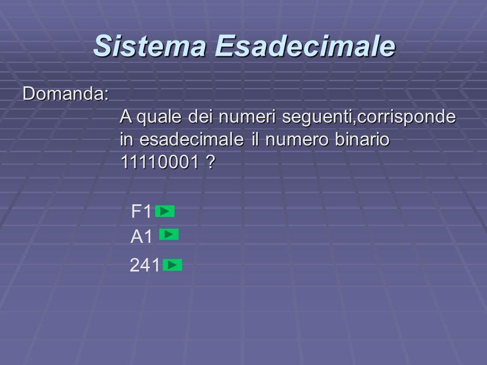 Sistema Esadecimale Domanda: A quale dei numeri seguenti,corrisponde in esadecimale il numero binario 11110001 ? F1 A1 241