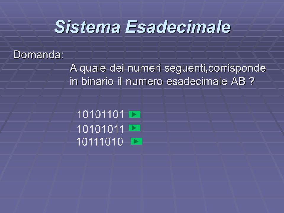 Sistema Esadecimale Domanda: A quale dei numeri seguenti,corrisponde in binario il numero esadecimale AB ? 10101101 10101011 10111010