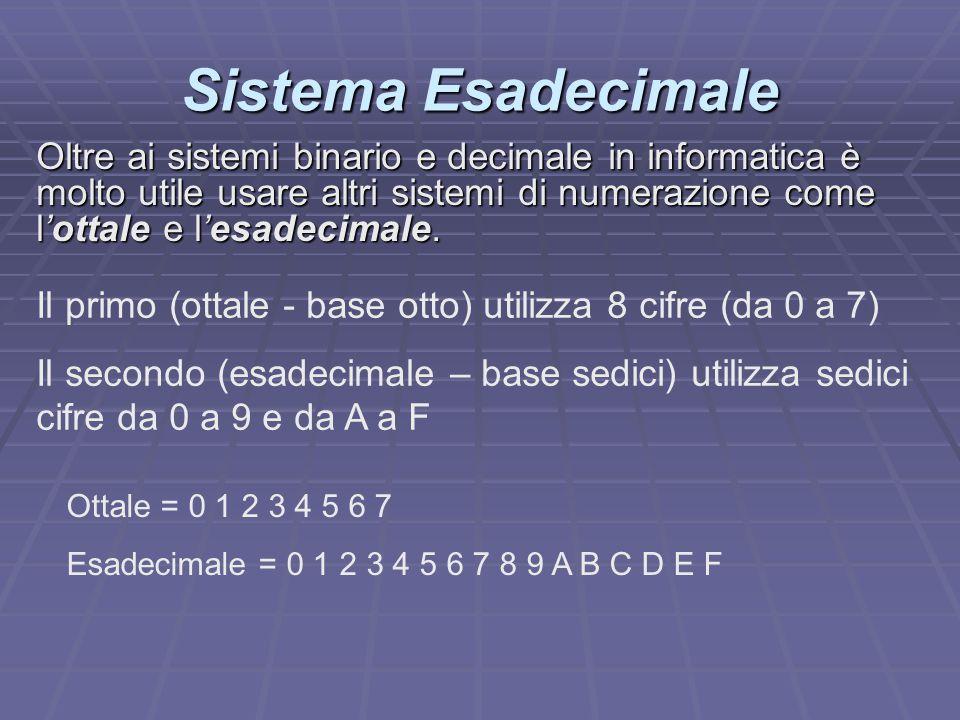 Sistema Esadecimale Il primo (ottale - base otto) utilizza 8 cifre (da 0 a 7) Il secondo (esadecimale – base sedici) utilizza sedici cifre da 0 a 9 e