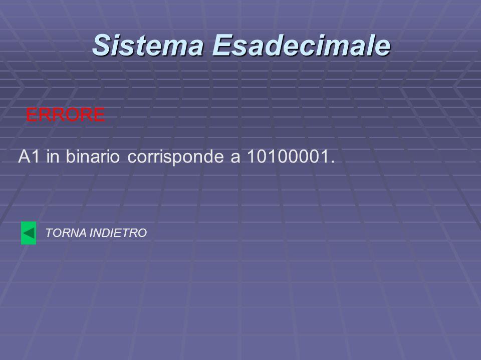 Sistema Esadecimale A1 in binario corrisponde a 10100001. ERRORE TORNA INDIETRO