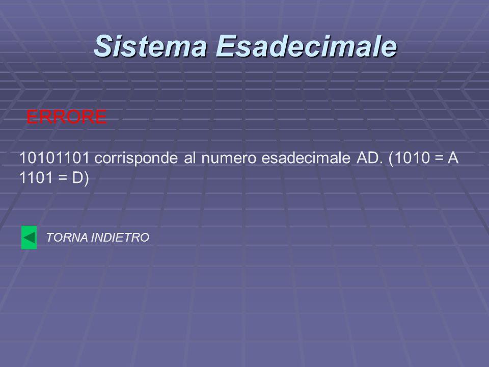 Sistema Esadecimale 10101101 corrisponde al numero esadecimale AD. (1010 = A 1101 = D) ERRORE TORNA INDIETRO