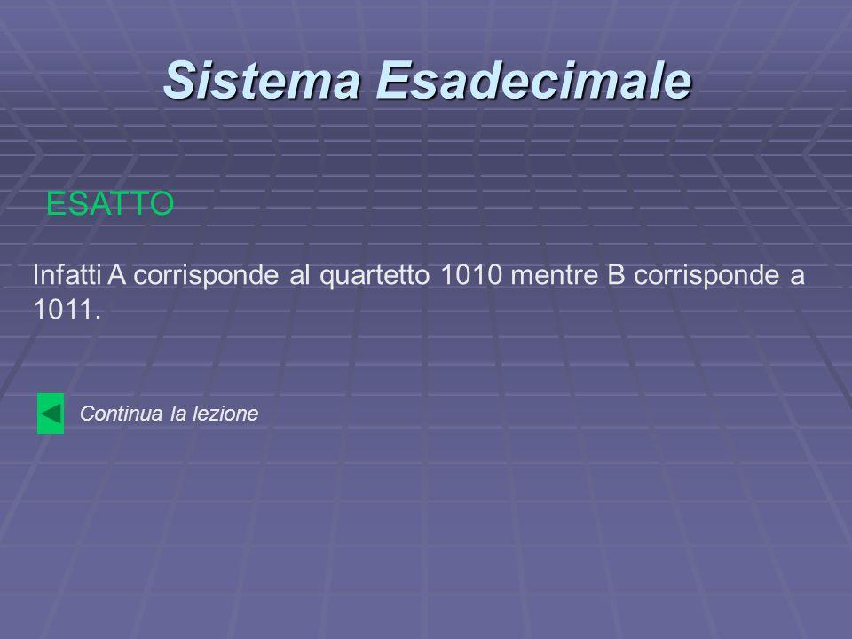 Sistema Esadecimale Infatti A corrisponde al quartetto 1010 mentre B corrisponde a 1011. ESATTO Continua la lezione