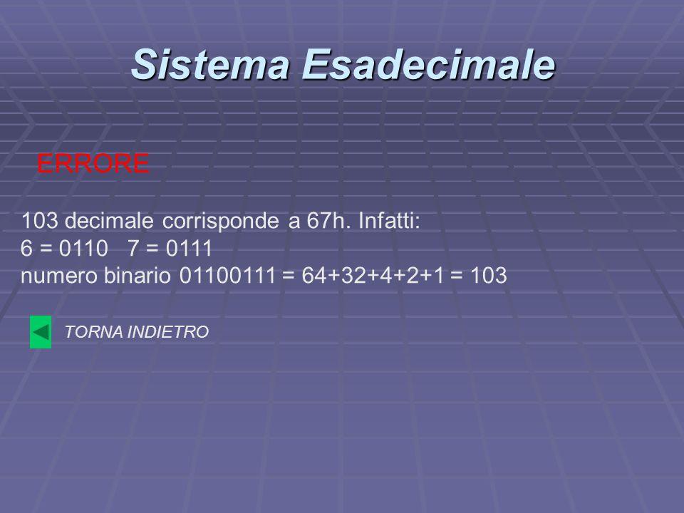 Sistema Esadecimale ERRORE TORNA INDIETRO 103 decimale corrisponde a 67h. Infatti: 6 = 0110 7 = 0111 numero binario 01100111 = 64+32+4+2+1 = 103