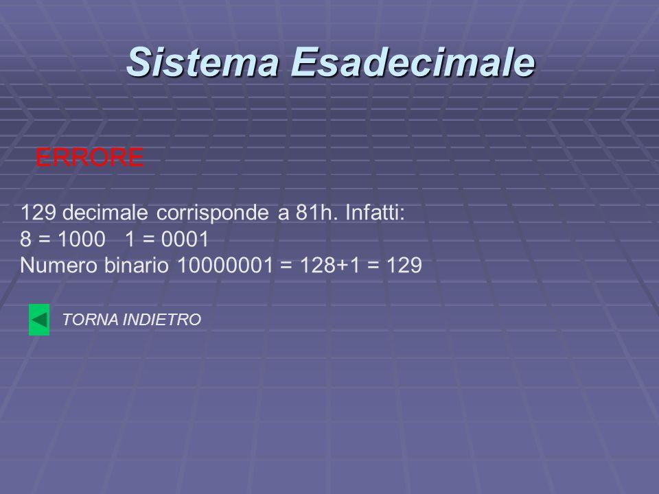 Sistema Esadecimale ERRORE TORNA INDIETRO 129 decimale corrisponde a 81h. Infatti: 8 = 1000 1 = 0001 Numero binario 10000001 = 128+1 = 129