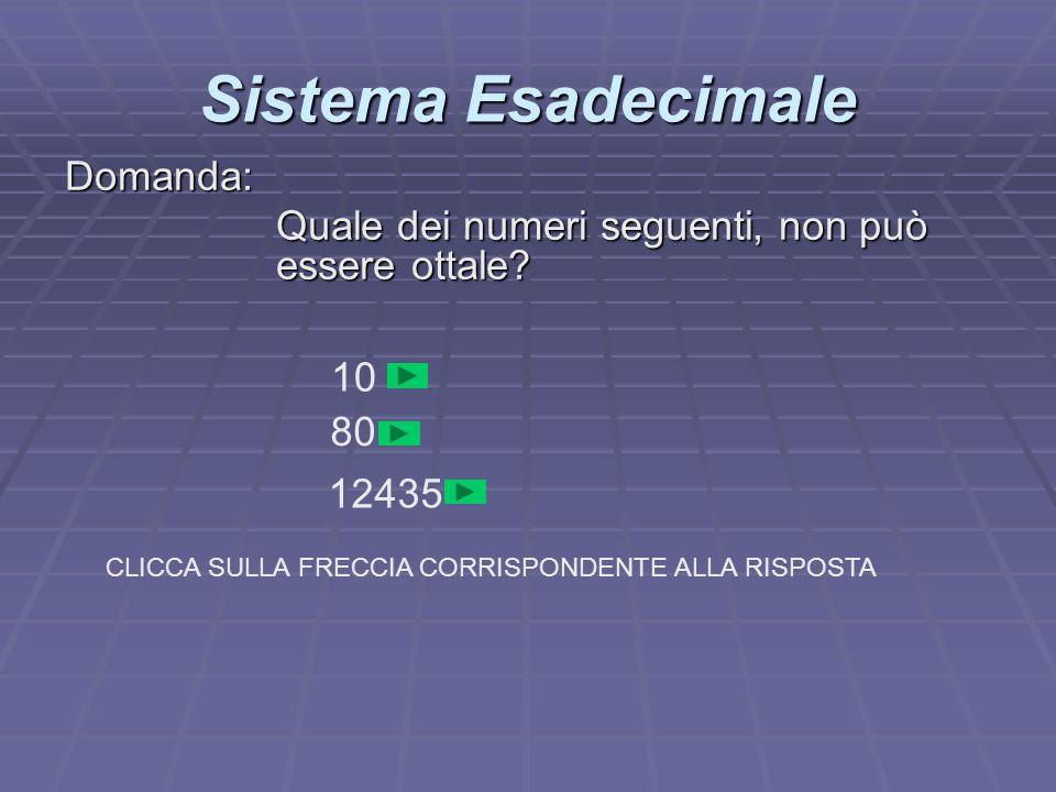 Sistema Esadecimale Domanda: Quale dei numeri seguenti, non può essere ottale? 10 80 12435 CLICCA SULLA FRECCIA CORRISPONDENTE ALLA RISPOSTA