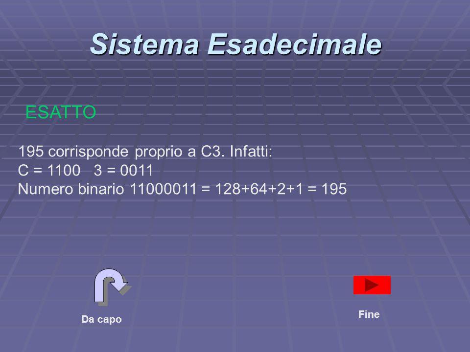 Sistema Esadecimale 195 corrisponde proprio a C3. Infatti: C = 1100 3 = 0011 Numero binario 11000011 = 128+64+2+1 = 195 ESATTO Da capo Fine