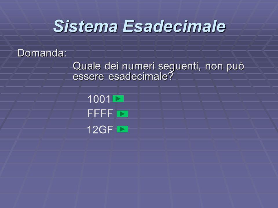 Sistema Esadecimale Domanda: Quale dei numeri seguenti, non può essere esadecimale? 1001 FFFF 12GF