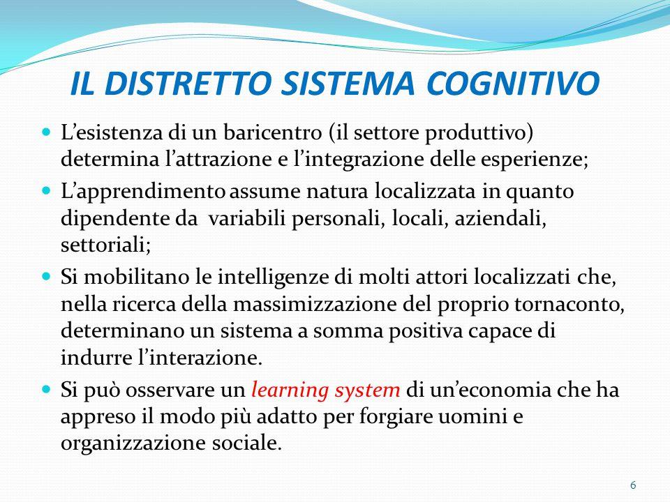 IL DISTRETTO SISTEMA COGNITIVO L'esistenza di un baricentro (il settore produttivo) determina l'attrazione e l'integrazione delle esperienze; L'apprendimento assume natura localizzata in quanto dipendente da variabili personali, locali, aziendali, settoriali; Si mobilitano le intelligenze di molti attori localizzati che, nella ricerca della massimizzazione del proprio tornaconto, determinano un sistema a somma positiva capace di indurre l'interazione.