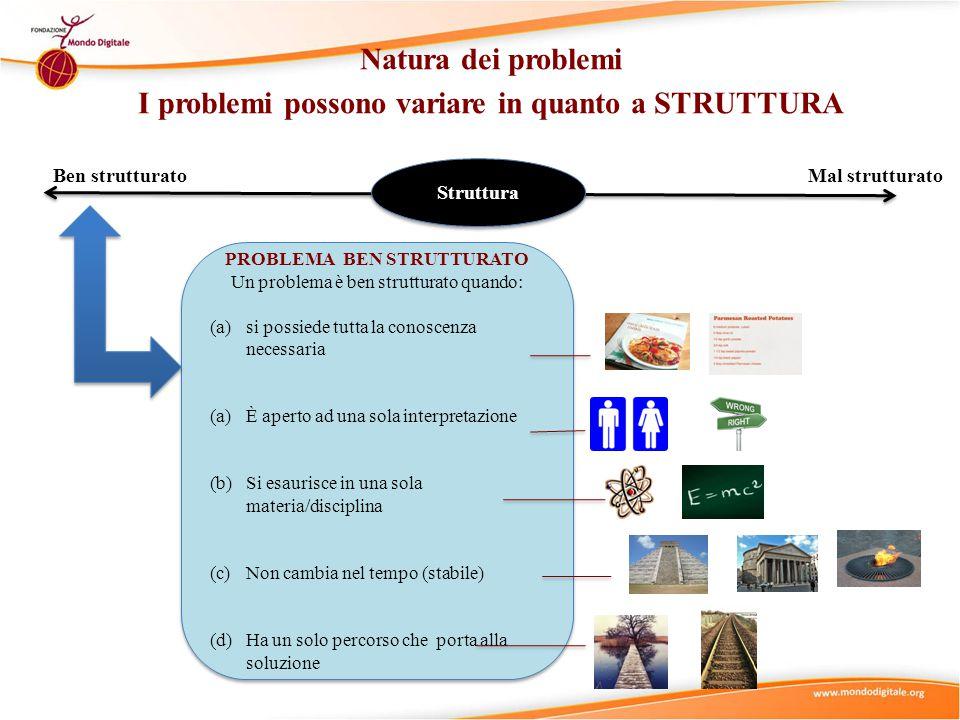 Ben strutturatoMal strutturato Strutturatezza PROBLEMA MAL STRUTTURATO Un problema è mal strutturato quando: (a)Ha molte aree sconosciute (b) E' aperto a molte possibili interpretazioni (c)Coinvolge un gran numero di materie/discipline (d)E' molto dinamico nel tempo (instabile) (e)La soluzione è raggiungibile attraverso un gran numero di percorsi differenti PROBLEMA MAL STRUTTURATO Un problema è mal strutturato quando: (a)Ha molte aree sconosciute (b) E' aperto a molte possibili interpretazioni (c)Coinvolge un gran numero di materie/discipline (d)E' molto dinamico nel tempo (instabile) (e)La soluzione è raggiungibile attraverso un gran numero di percorsi differenti Natura dei problemi I problemi possono variare in quanto a STRUTTURA