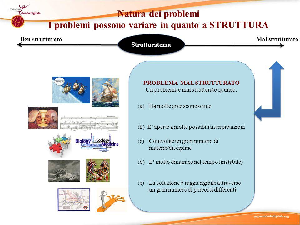 Suggerimenti Didattici (2) (IIa) Usate il micro-modulo Natura dei Problemi - Struttura per rinsaldare e approfondire la comprensione del concetto di Struttura nella Natura dei Problemi. (1)Introducete il micro-modulo Natura dei Problemi – Struttura ai partecipanti spiegando il suo fine multimediale, multidimensionale, multi-ruolo e multi didattico.