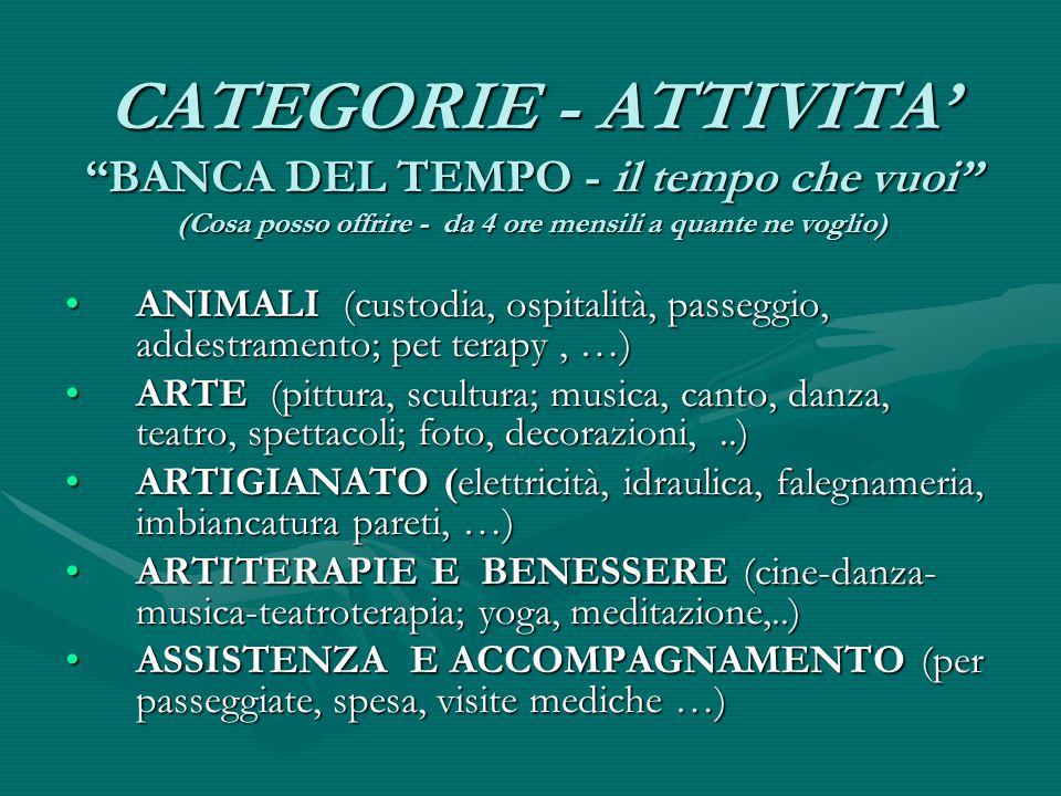 Collaboratori organizzativi Gina Tuzza Mario Cavallaro