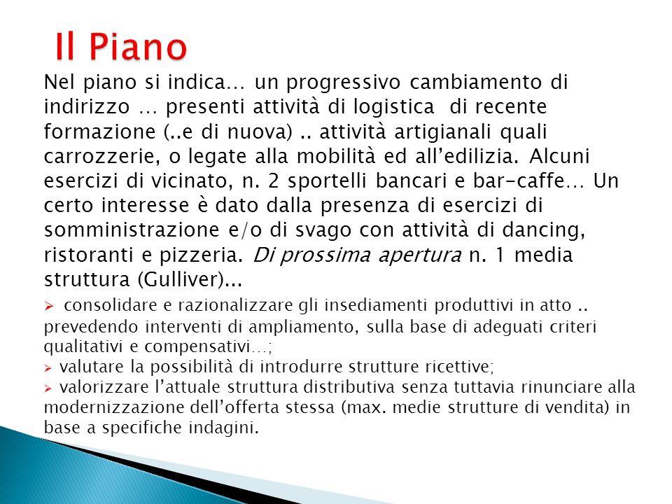 Il Piano Nel piano si indica… un progressivo cambiamento di indirizzo … presenti attività di logistica di recente formazione (..e di nuova).. attività