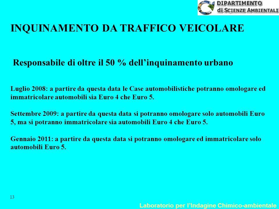 Laboratorio per l'Indagine Chimico-ambientale 13 INQUINAMENTO DA TRAFFICO VEICOLARE Responsabile di oltre il 50 % dell'inquinamento urbano Luglio 2008
