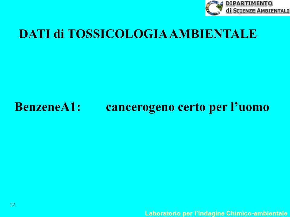 Laboratorio per l'Indagine Chimico-ambientale 22 DATI di TOSSICOLOGIA AMBIENTALE BenzeneA1: cancerogeno certo per l'uomo