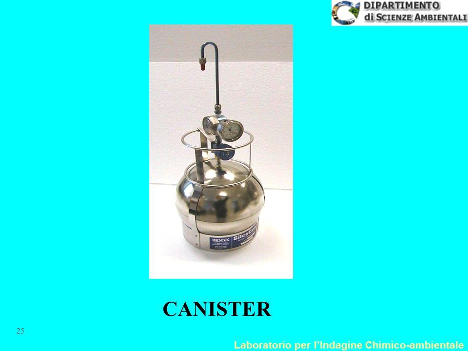 Laboratorio per l'Indagine Chimico-ambientale 25 CANISTER