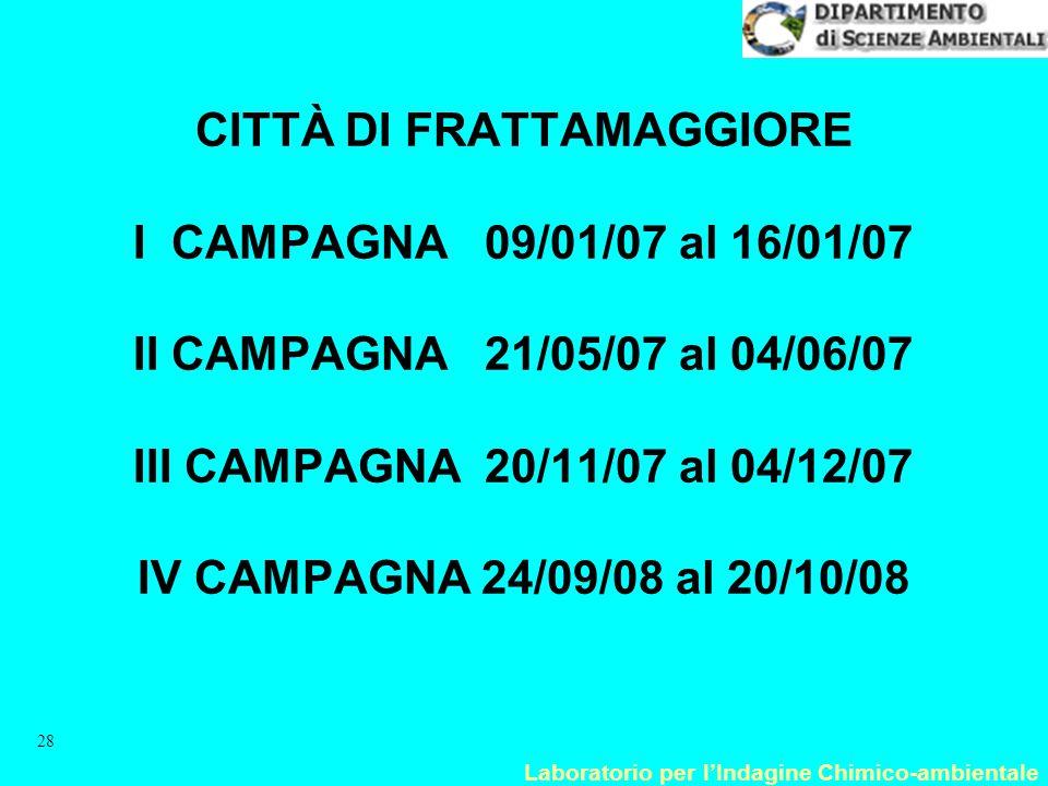 Laboratorio per l'Indagine Chimico-ambientale 28 CITTÀ DI FRATTAMAGGIORE I CAMPAGNA 09/01/07 al 16/01/07 II CAMPAGNA 21/05/07 al 04/06/07 III CAMPAGNA