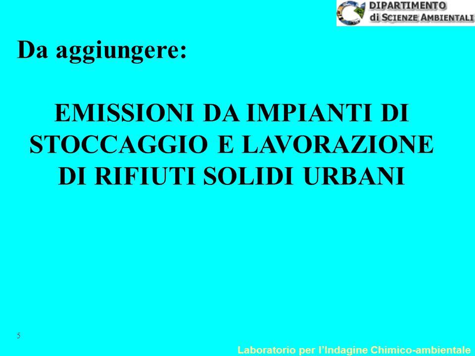 Laboratorio per l'Indagine Chimico-ambientale 16 Totale n.° 20 Regione Campania, dicembre 2003