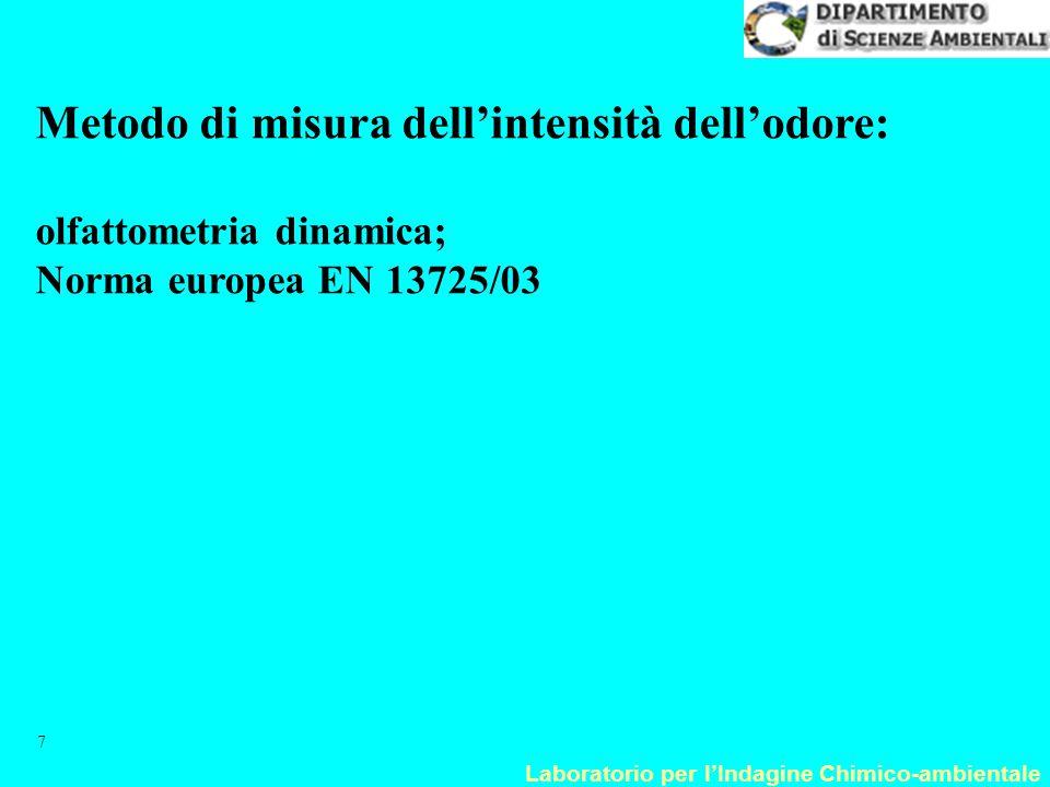 Laboratorio per l'Indagine Chimico-ambientale 7 Metodo di misura dell'intensità dell'odore: olfattometria dinamica; Norma europea EN 13725/03