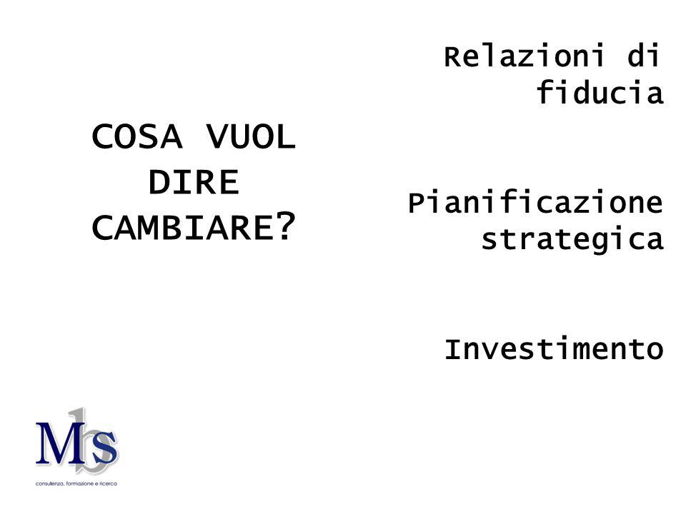 COSA VUOL DIRE CAMBIARE? Relazioni di fiducia Pianificazione strategica Investimento