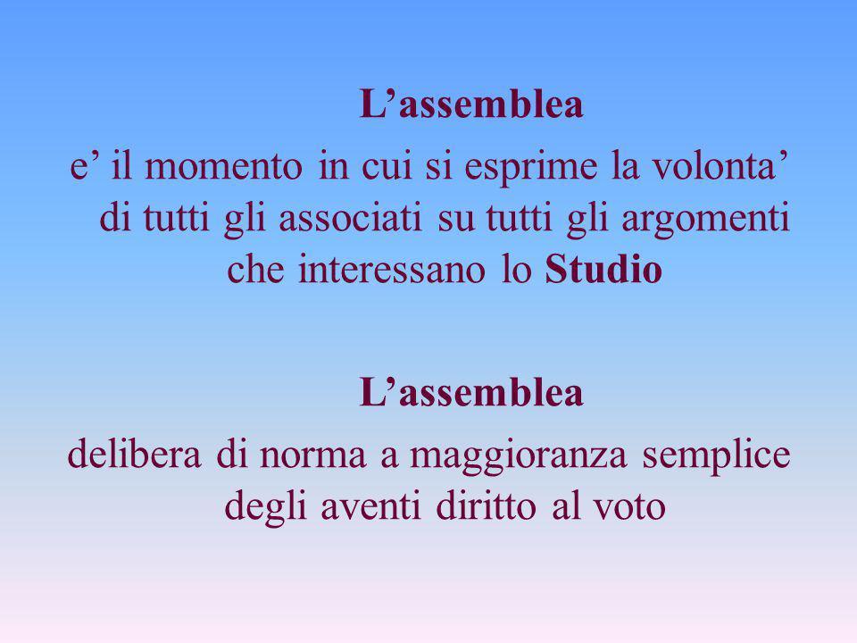 L'assemblea e' il momento in cui si esprime la volonta' di tutti gli associati su tutti gli argomenti che interessano lo Studio L'assemblea delibera d