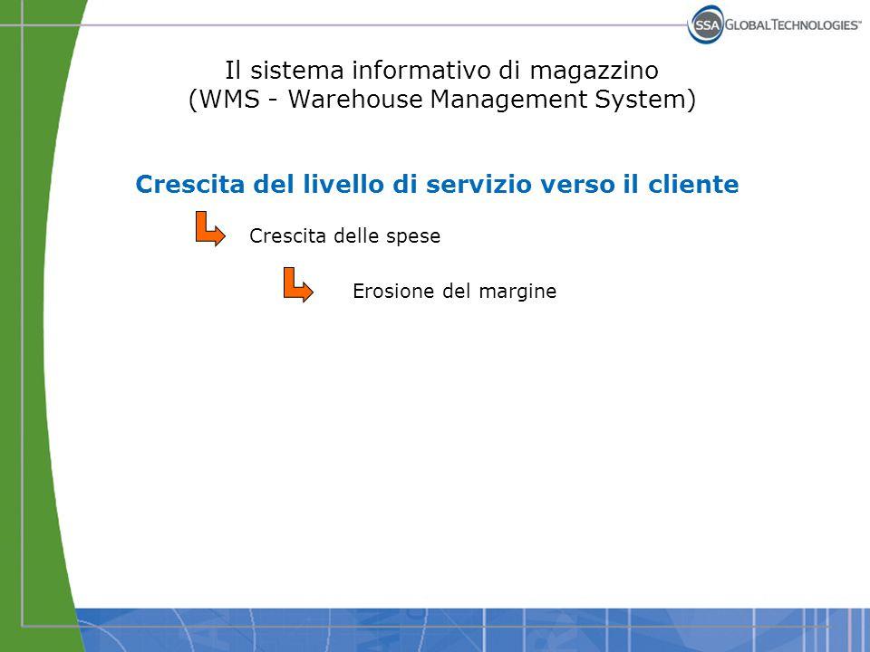 Il sistema informativo di magazzino (WMS - Warehouse Management System) Crescita del livello di servizio verso il cliente Crescita delle spese Erosion