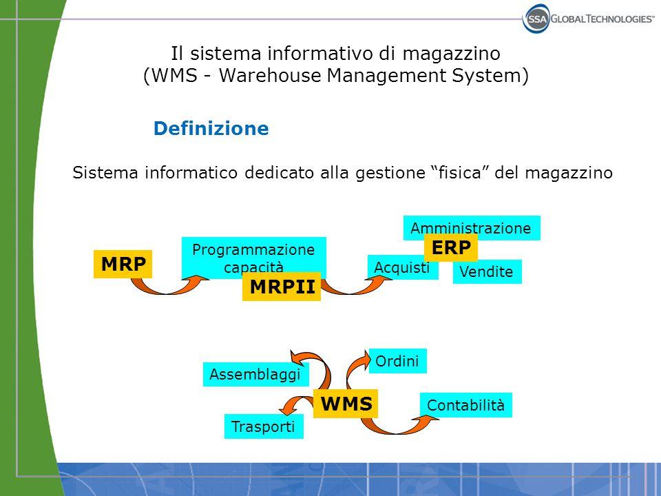 Il sistema informativo di magazzino (WMS - Warehouse Management System) Lo scopo Controllare la movimentazione e l'immagazzinamento dei materiali Ricevimento Prelievo Spedizione Rifornimento interno Immagazzinamento