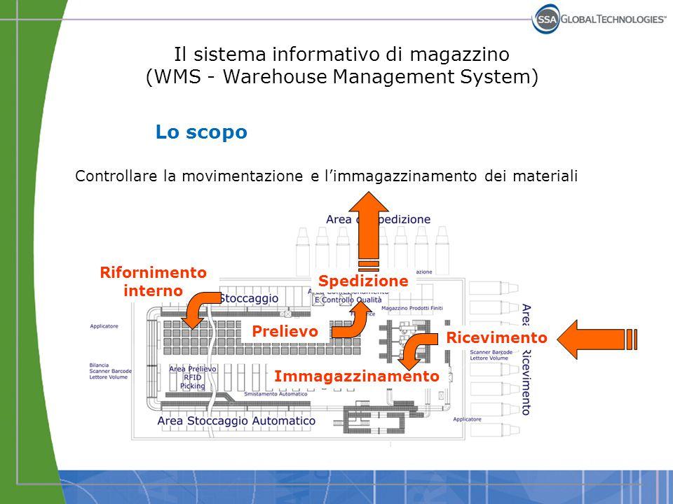 Il sistema informativo di magazzino (WMS - Warehouse Management System) Le aspettative Riduzione delle scorte Riduzione dei costi di manodopera Aumento della capacità di stoccaggio Miglioramento del servizio al cliente Maggiore precisione ed efficienza