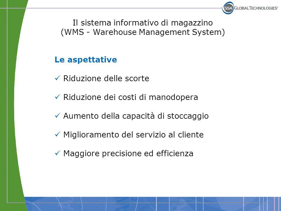 Il sistema informativo di magazzino (WMS - Warehouse Management System) Massimo utilizzo dello spazio Maggiore precisione e operazioni dirette dal sistema = maggiore densità di stivaggio = maggiore disponibilità di spazio Minori tempi di preparazione Crossdocking Riallocazione dei materiali