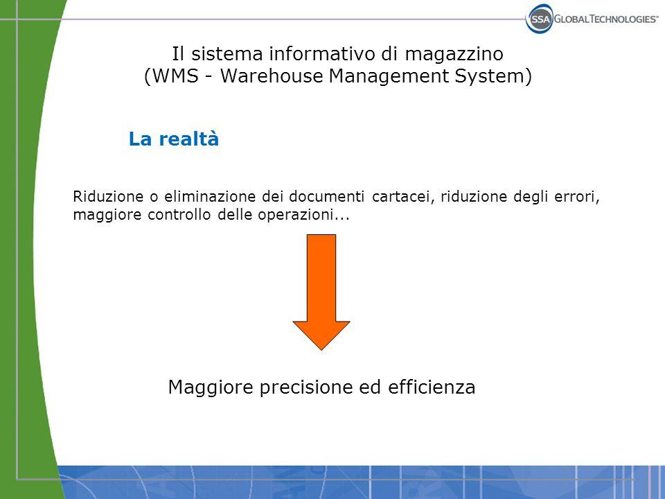 Il sistema informativo di magazzino (WMS - Warehouse Management System) La realtà Riduzione o eliminazione dei documenti cartacei, riduzione degli err