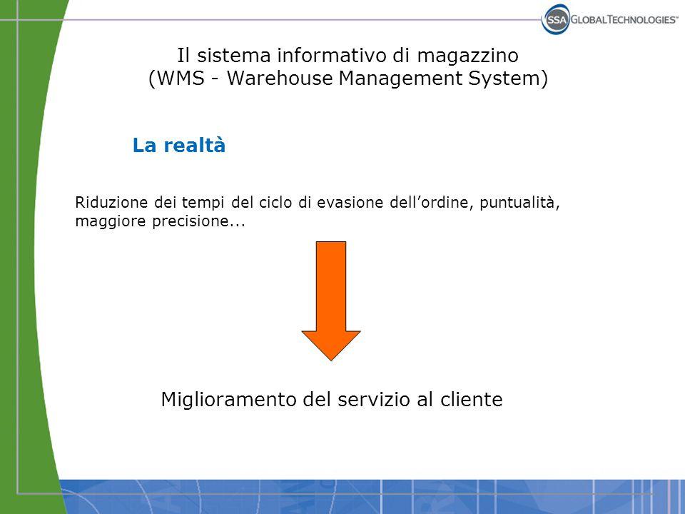 Il sistema informativo di magazzino (WMS - Warehouse Management System) La realtà Riduzione dei tempi del ciclo di evasione dell'ordine, puntualità, m