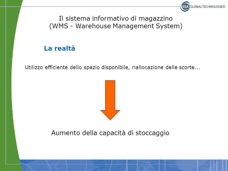 Il sistema informativo di magazzino (WMS - Warehouse Management System) La realtà Utilizzo efficiente dello spazio disponibile, riallocazione delle sc