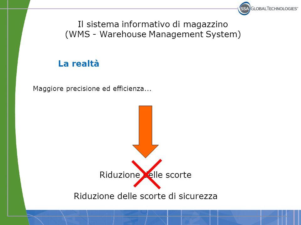 Il sistema informativo di magazzino (WMS - Warehouse Management System) La realtà Maggiore precisione ed efficienza... Riduzione delle scorte Riduzion