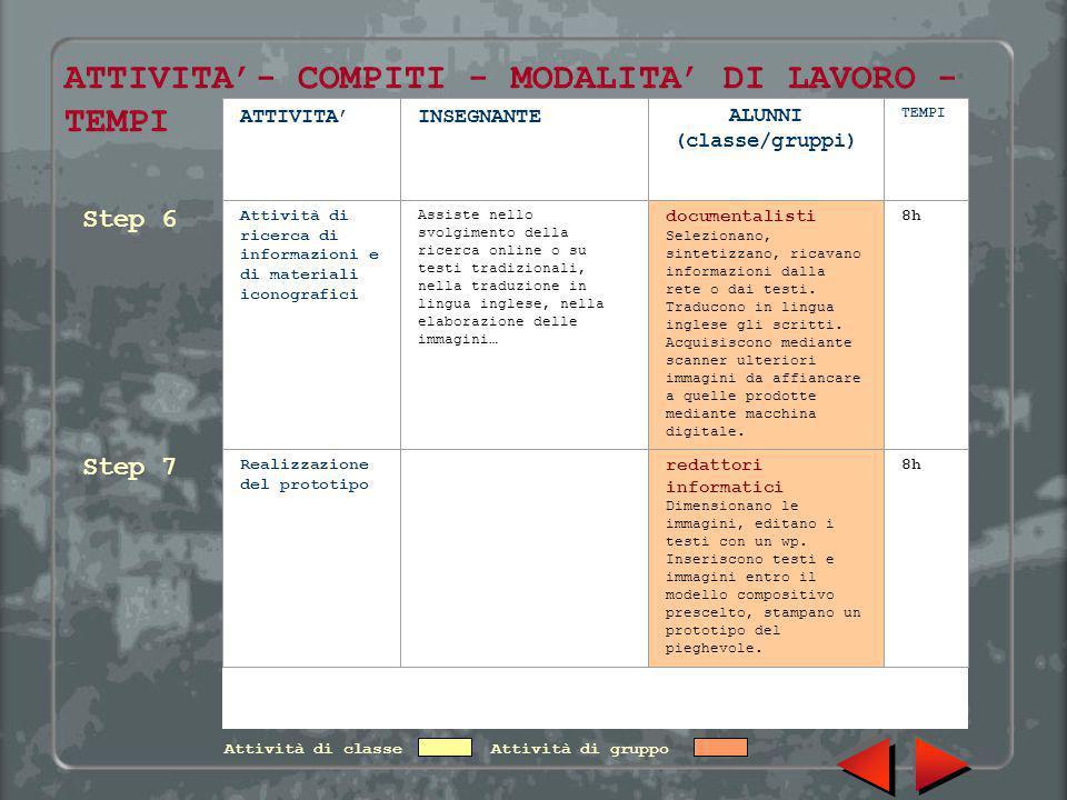 ATTIVITA'- COMPITI - MODALITA' DI LAVORO - TEMPI ATTIVITA'INSEGNANTEALUNNI (classe/gruppi) TEMPI Attività di ricerca di informazioni e di materiali ic
