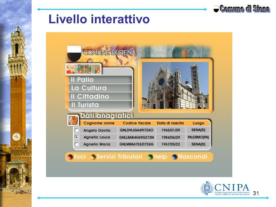 31 Livello interattivo
