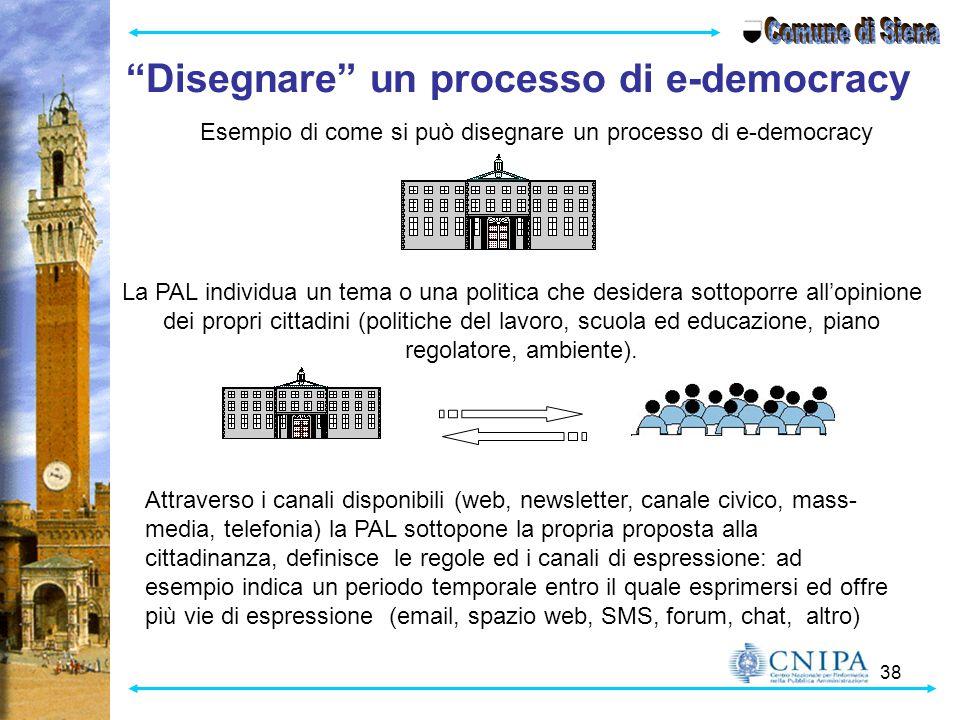 """38 """"Disegnare"""" un processo di e-democracy Esempio di come si può disegnare un processo di e-democracy La PAL individua un tema o una politica che desi"""