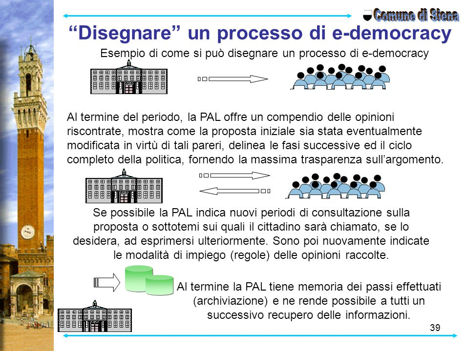 39 Esempio di come si può disegnare un processo di e-democracy Al termine del periodo, la PAL offre un compendio delle opinioni riscontrate, mostra co