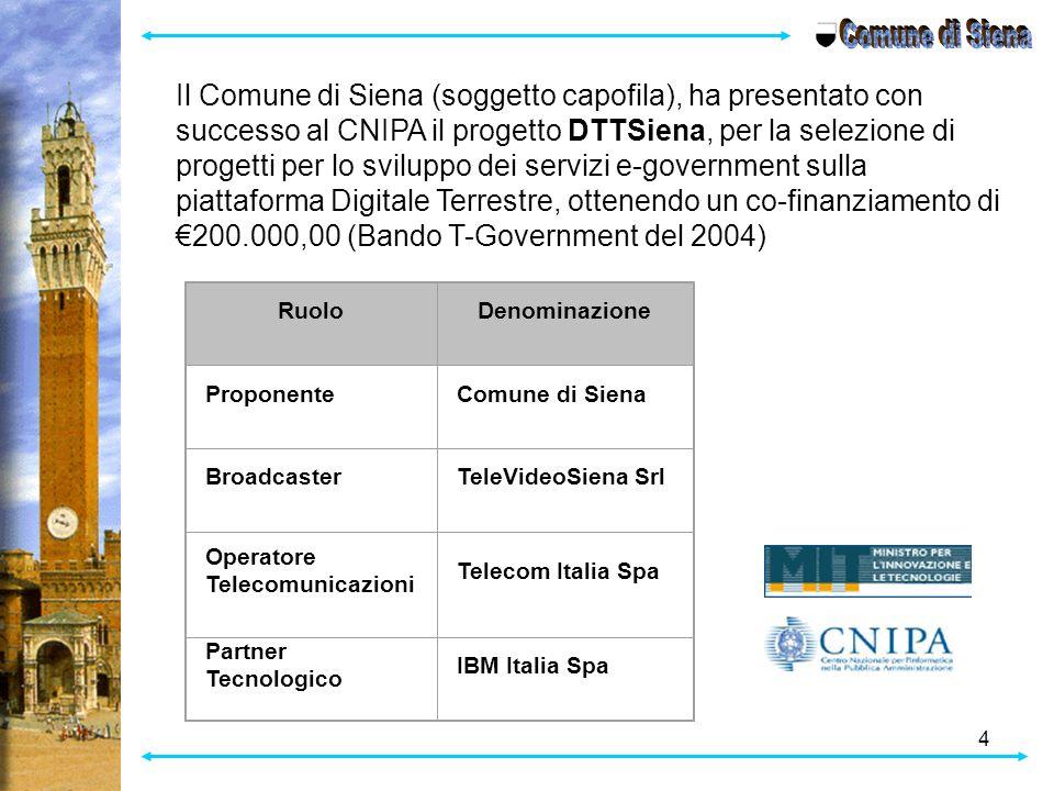 4 RuoloDenominazione ProponenteComune di Siena BroadcasterTeleVideoSiena Srl Operatore Telecomunicazioni Telecom Italia Spa Partner Tecnologico IBM It